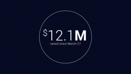 $12.1M Raised since March 27